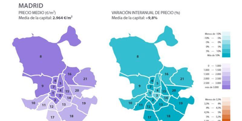 precio metro cuadrado madrid